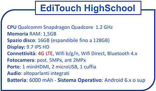 Editouch HighSchool BASE Scheda tecnica